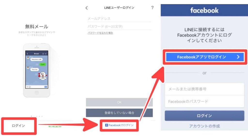 Facebookログイン