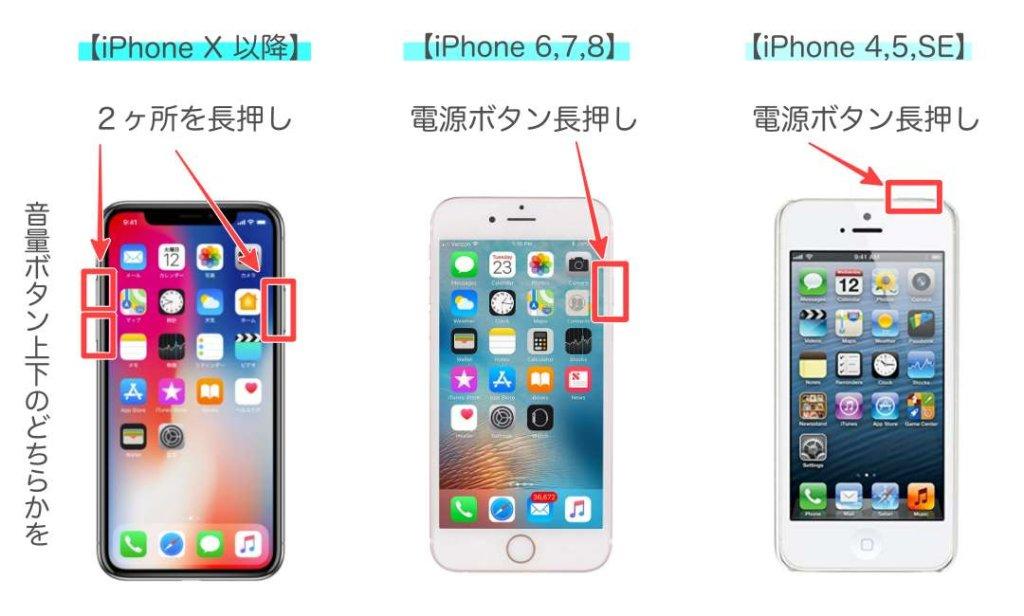 iPhone再起動方法シリーズ別