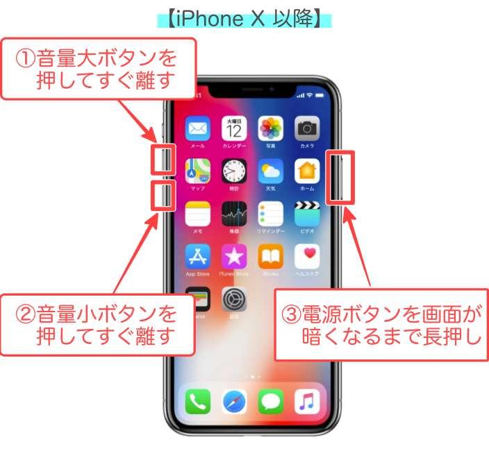 iPhonex以降強制再起動